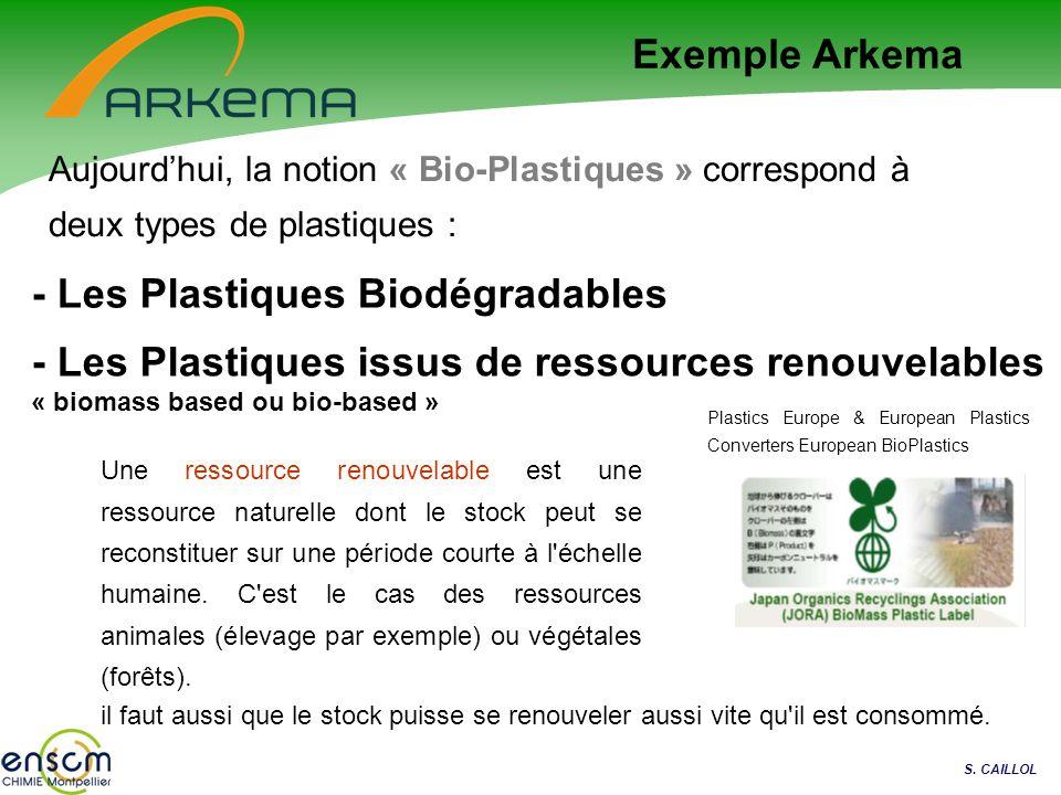 S. CAILLOL Exemple Arkema Aujourdhui, la notion « Bio-Plastiques » correspond à deux types de plastiques : - Les Plastiques issus de ressources renouv