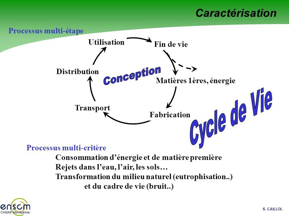 S. CAILLOL Caractérisation Processus multi-étape Fabrication Transport Matières 1ères, énergie Distribution Utilisation Fin de vie Processus multi-cri