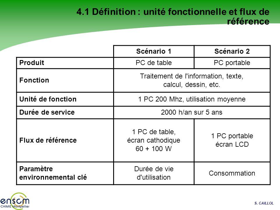 S. CAILLOL 4.1 Définition : unité fonctionnelle et flux de référence Scénario 1Scénario 2 ProduitPC de tablePC portable Fonction Traitement de l'infor