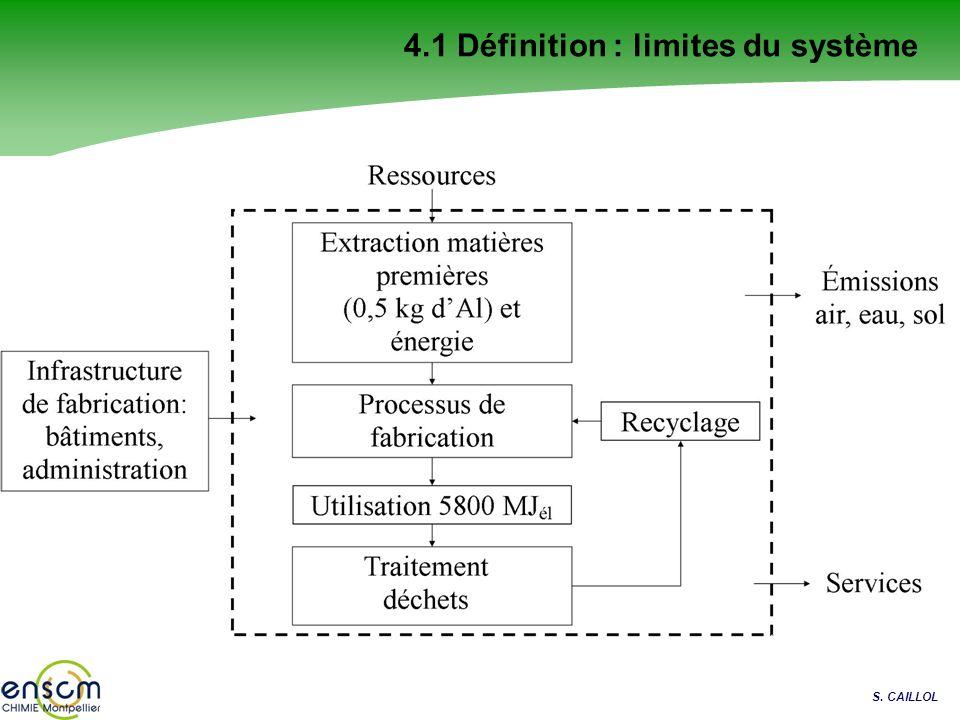 S. CAILLOL 4.1 Définition : limites du système