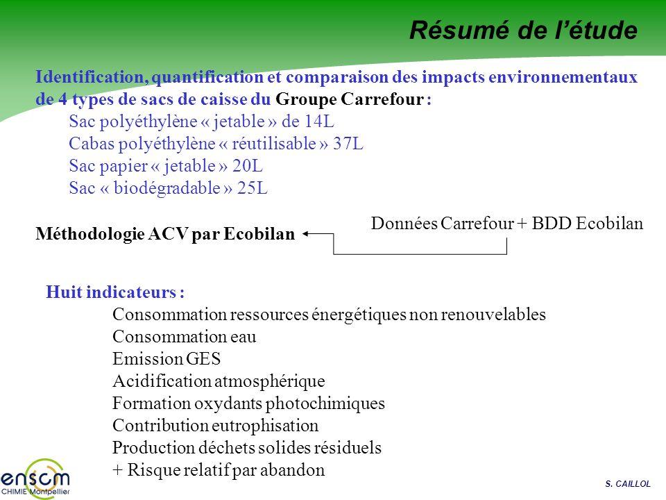 S. CAILLOL Résumé de létude Identification, quantification et comparaison des impacts environnementaux de 4 types de sacs de caisse du Groupe Carrefou