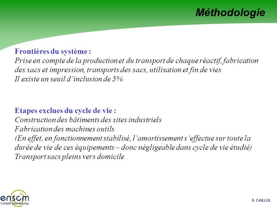 S. CAILLOL Méthodologie Frontières du système : Prise en compte de la production et du transport de chaque réactif, fabrication des sacs et impression
