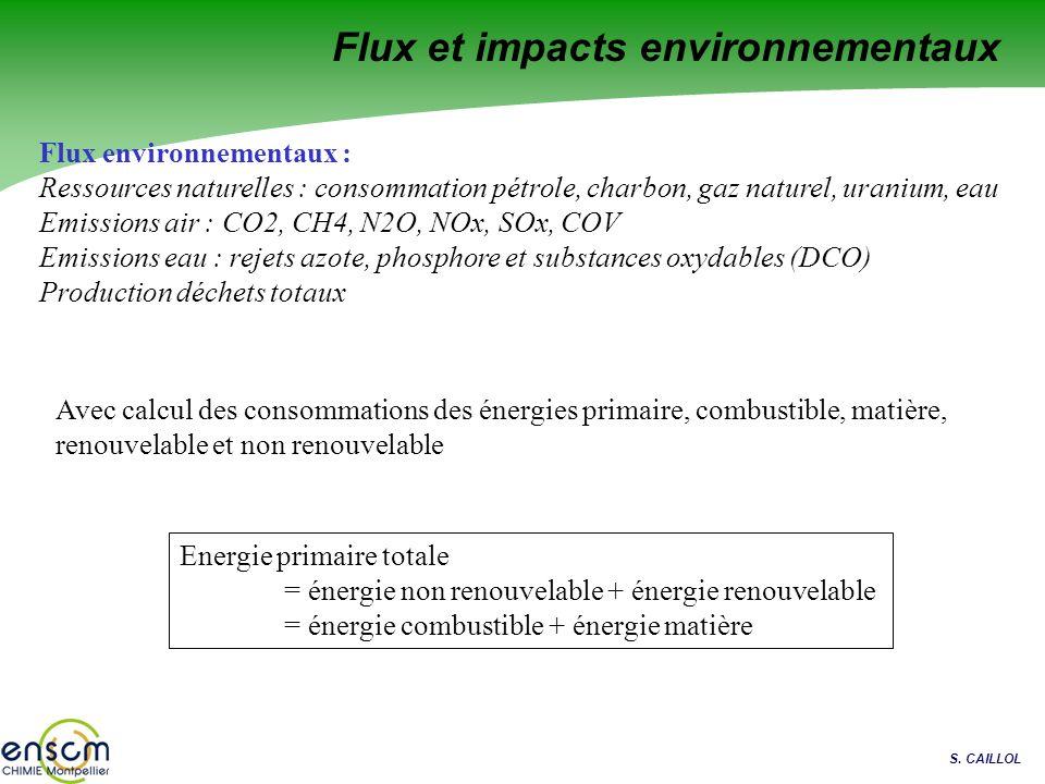 S. CAILLOL Flux et impacts environnementaux Flux environnementaux : Ressources naturelles : consommation pétrole, charbon, gaz naturel, uranium, eau E