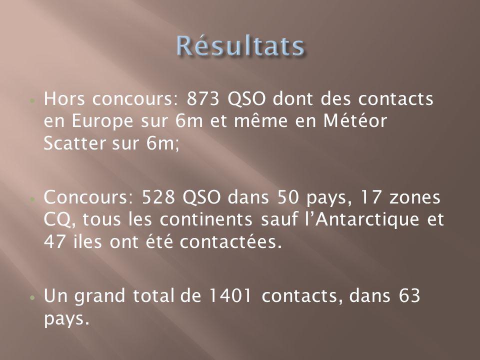 Hors concours: 873 QSO dont des contacts en Europe sur 6m et même en Météor Scatter sur 6m; Concours: 528 QSO dans 50 pays, 17 zones CQ, tous les continents sauf lAntarctique et 47 iles ont été contactées.