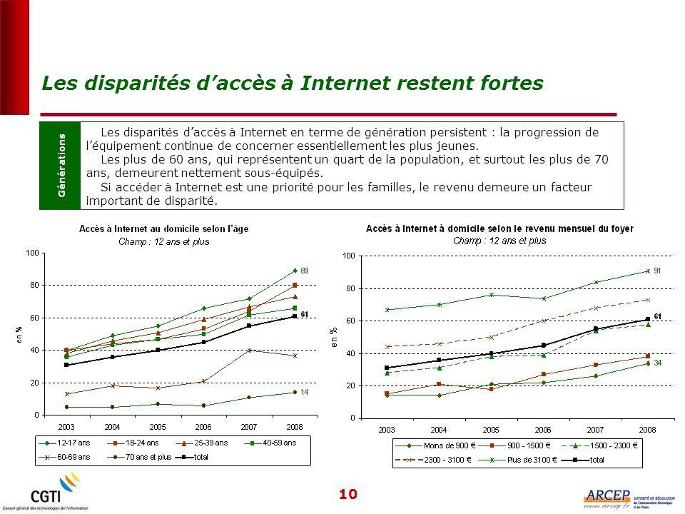 10 Les disparités daccès à Internet restent fortes Générations Les disparités daccès à Internet en terme de génération persistent : la progression de léquipement continue de concerner essentiellement les plus jeunes.