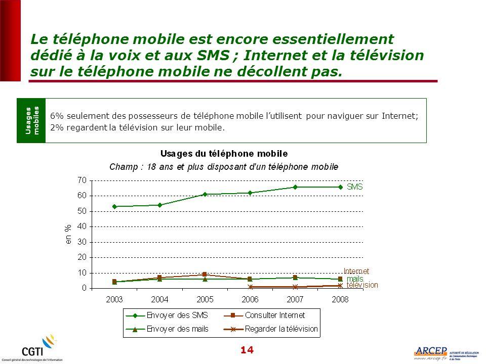 14 Le téléphone mobile est encore essentiellement dédié à la voix et aux SMS ; Internet et la télévision sur le téléphone mobile ne décollent pas.