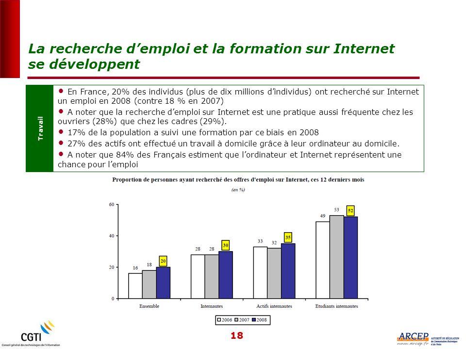 18 Travail En France, 20% des individus (plus de dix millions dindividus) ont recherché sur Internet un emploi en 2008 (contre 18 % en 2007) A noter que la recherche demploi sur Internet est une pratique aussi fréquente chez les ouvriers (28%) que chez les cadres (29%).