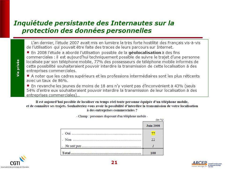 21 Vie privée Lan dernier, létude 2007 avait mis en lumière la très forte hostilité des Français vis-à-vis de lutilisation qui pouvait être faite des traces de leurs parcours sur Internet.