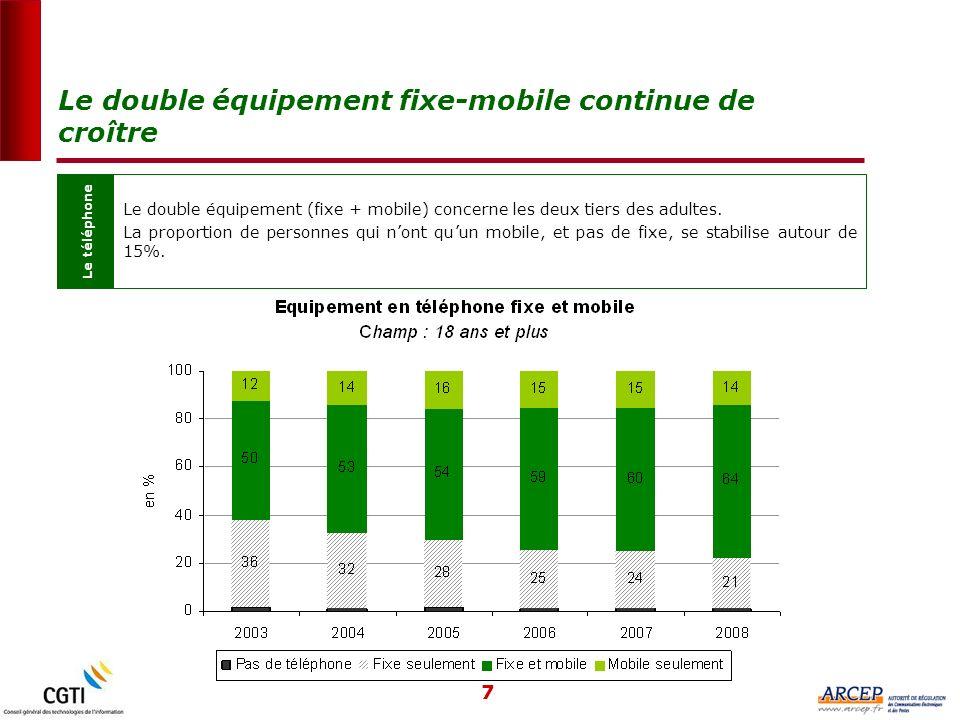 7 Le téléphone Le double équipement (fixe + mobile) concerne les deux tiers des adultes.