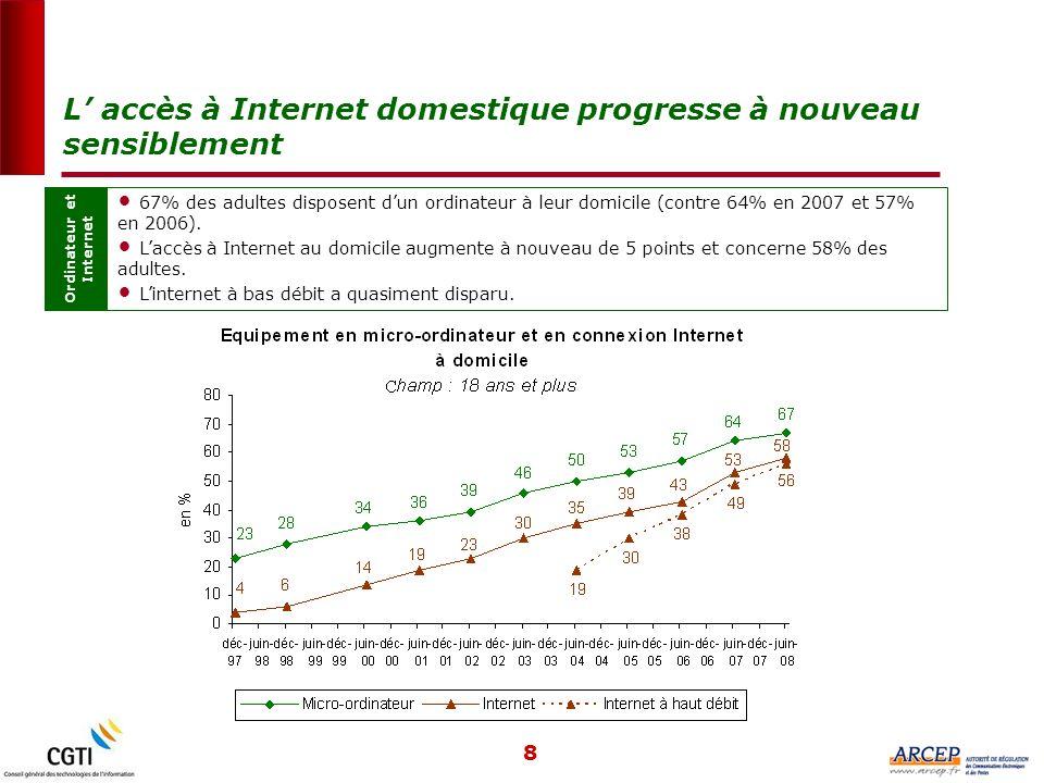 8 L accès à Internet domestique progresse à nouveau sensiblement Ordinateur et Internet 67% des adultes disposent dun ordinateur à leur domicile (contre 64% en 2007 et 57% en 2006).