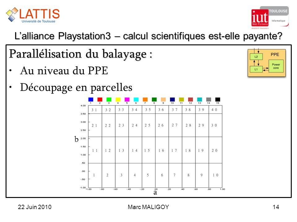 Marc MALIGOY14 Parallélisation du balayage : Au niveau du PPE Découpage en parcelles 22 Juin 2010 Lalliance Playstation3 – calcul scientifiques est-el