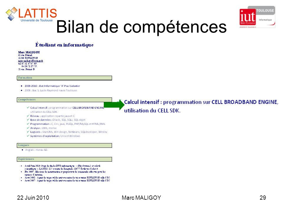 Bilan de compétences 22 Juin 2010Marc MALIGOY29