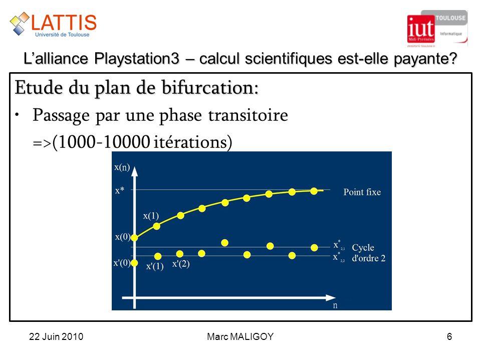 Marc MALIGOY6 Etude du plan de bifurcation: Passage par une phase transitoire =>(1000-10000 itérations) 22 Juin 2010 Lalliance Playstation3 – calcul s