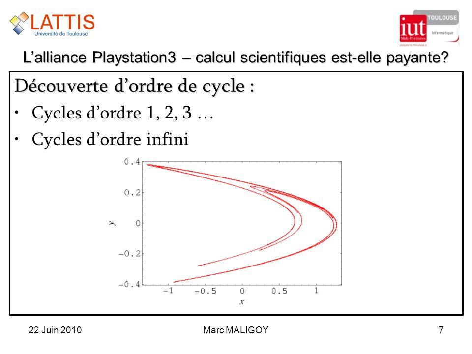 Marc MALIGOY7 Découverte dordre de cycle : Cycles dordre 1, 2, 3 … Cycles dordre infini 22 Juin 2010 Lalliance Playstation3 – calcul scientifiques est