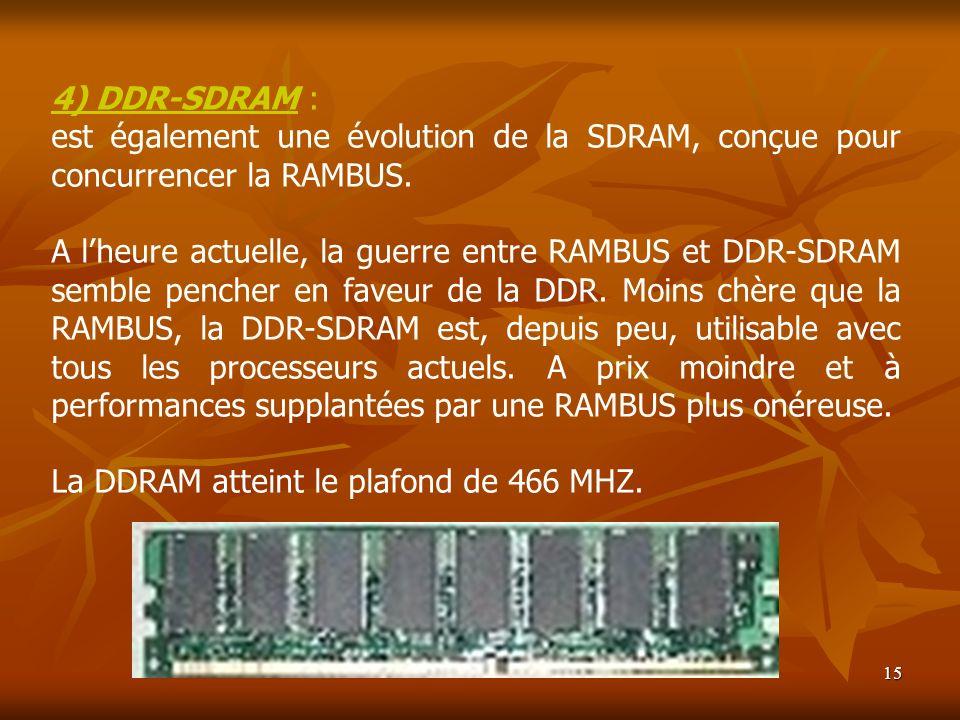 15 4) DDR-SDRAM : est également une évolution de la SDRAM, conçue pour concurrencer la RAMBUS. A lheure actuelle, la guerre entre RAMBUS et DDR-SDRAM