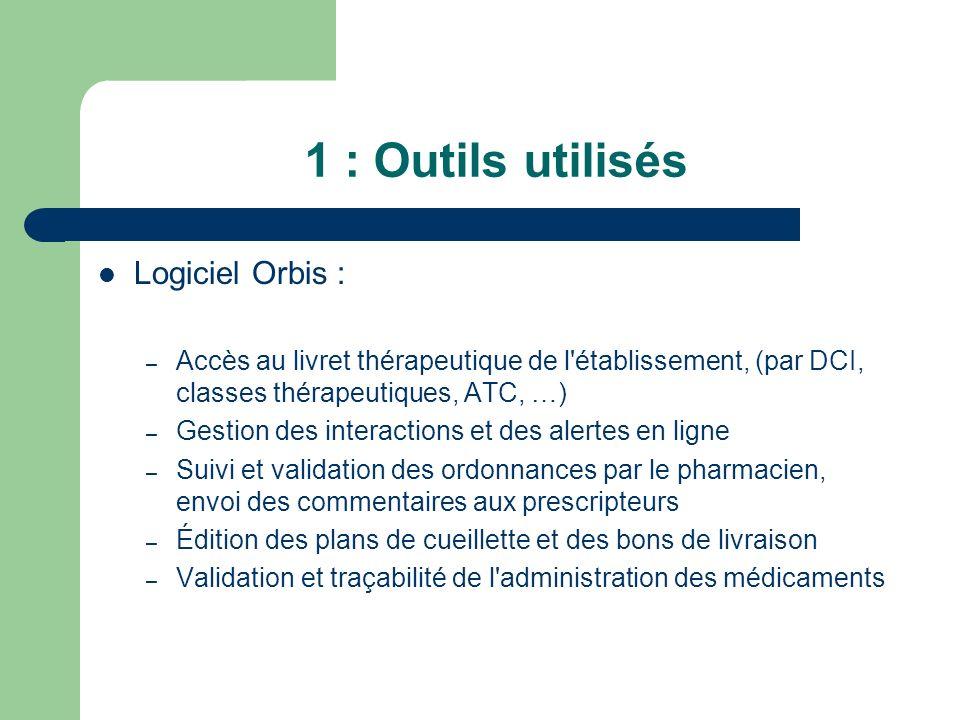 2 : Méthodes Au niveau de la dispensation, développement du logiciel et analyse pharmaceutique des ordonnances du service Cardiologie.
