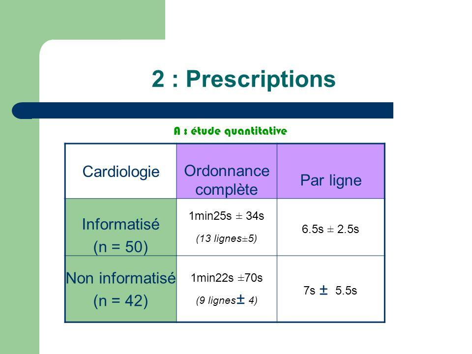2 : Prescriptions A : étude quantitative Résumé : - Pour une personne habitué et impliqué au logiciel, le temps passé sur linformatique et sur le papier diffère de peu.