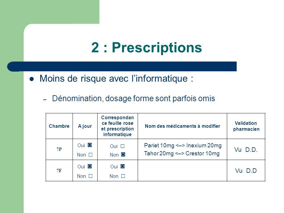 IV : Discussion 1:Avantages et inconvénients 2 : Formations 3 : Observations