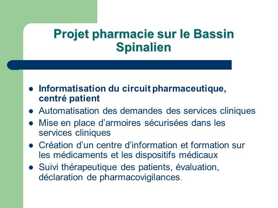 Objectif du Stage Objectif du Stage Mise en place de linformatisation du circuit du médicament dans le service de Cardiologie.