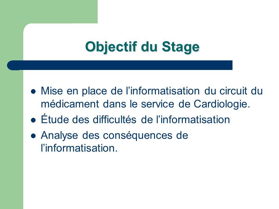 I : État des lieux I : État des lieux 1:Cardiologie 2:Informatisation