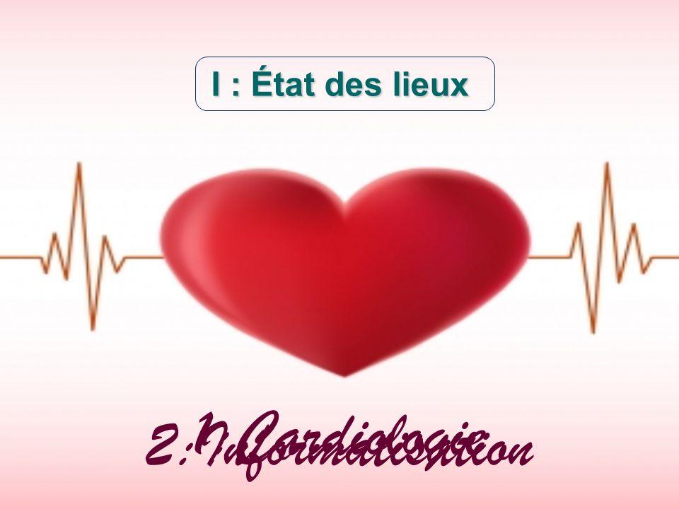1 : Cardiologie Nombre de lits ETP dIDE ETP Médecins DMSJournées CARDIO 22103,57,786985 SI CARDIO 812,803,53,562373