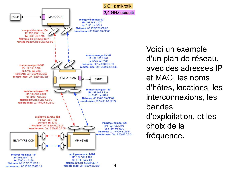 14 Voici un exemple d un plan de réseau, avec des adresses IP et MAC, les noms d hôtes, locations, les interconnexions, les bandes d exploitation, et les choix de la fréquence.