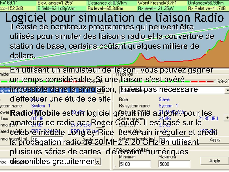 Il existe de nombreux programmes qui peuvent être utilisés pour simuler des liaisons radio et la couverture de station de base, certains coûtant quelques milliers de dollars.