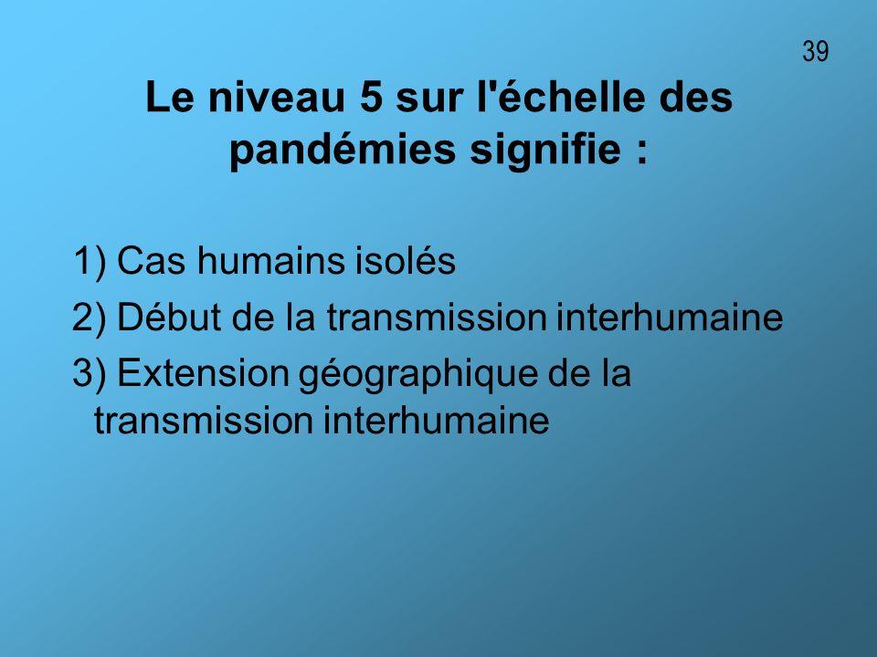Le niveau 5 sur l'échelle des pandémies signifie : 1) Cas humains isolés 2) Début de la transmission interhumaine 3) Extension géographique de la tran
