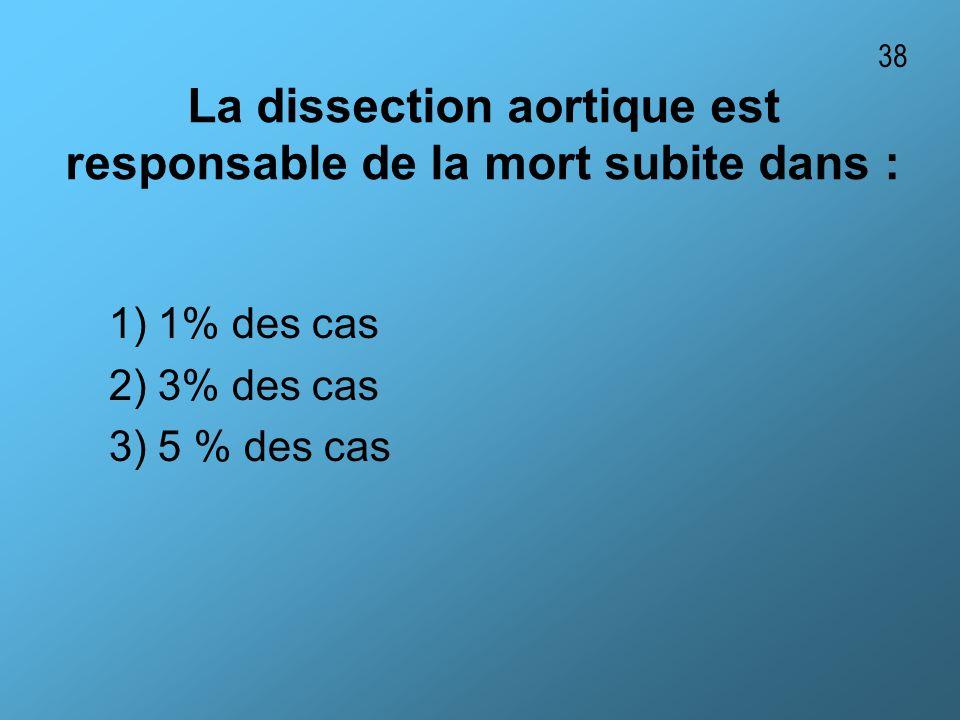 La dissection aortique est responsable de la mort subite dans : 1) 1% des cas 2) 3% des cas 3) 5 % des cas 38