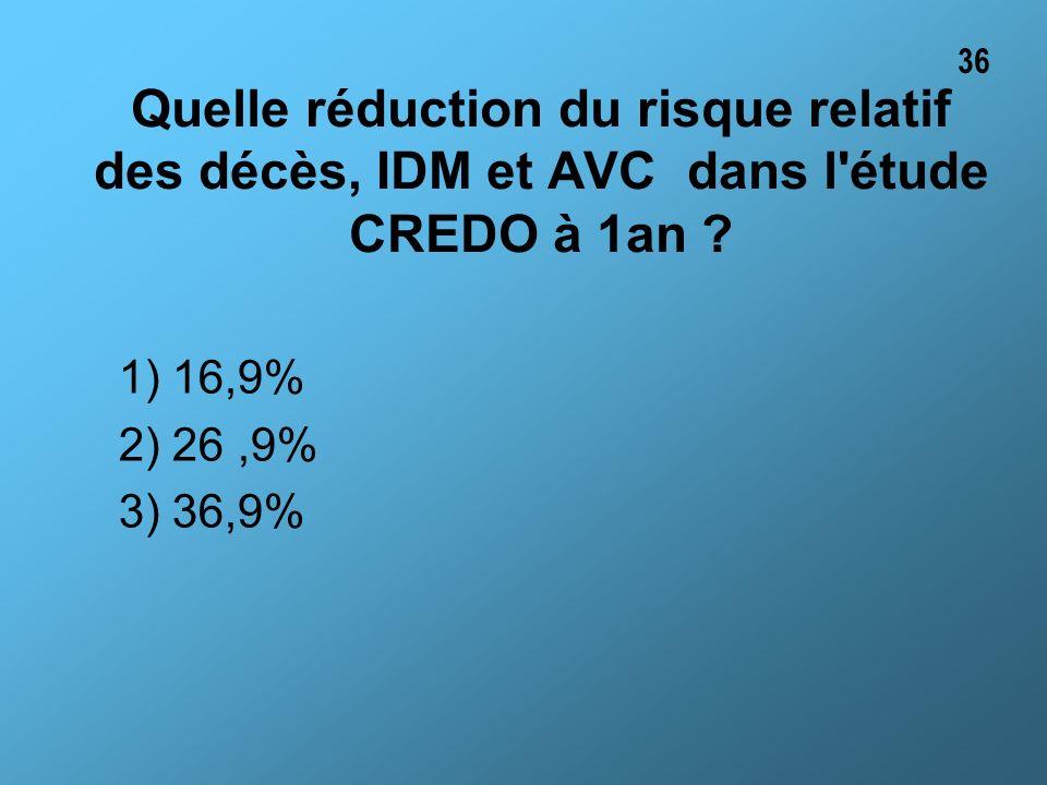 Quelle réduction du risque relatif des décès, IDM et AVC dans l'étude CREDO à 1an ? 1) 16,9% 2) 26,9% 3) 36,9% 36