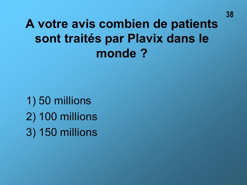 A votre avis combien de patients sont traités par Plavix dans le monde ? 1) 50 millions 2) 100 millions 3) 150 millions 38