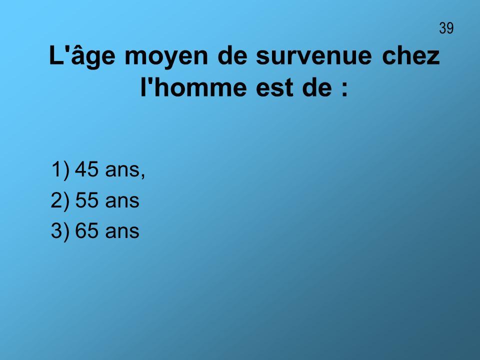 L'âge moyen de survenue chez l'homme est de : 1) 45 ans, 2) 55 ans 3) 65 ans 39