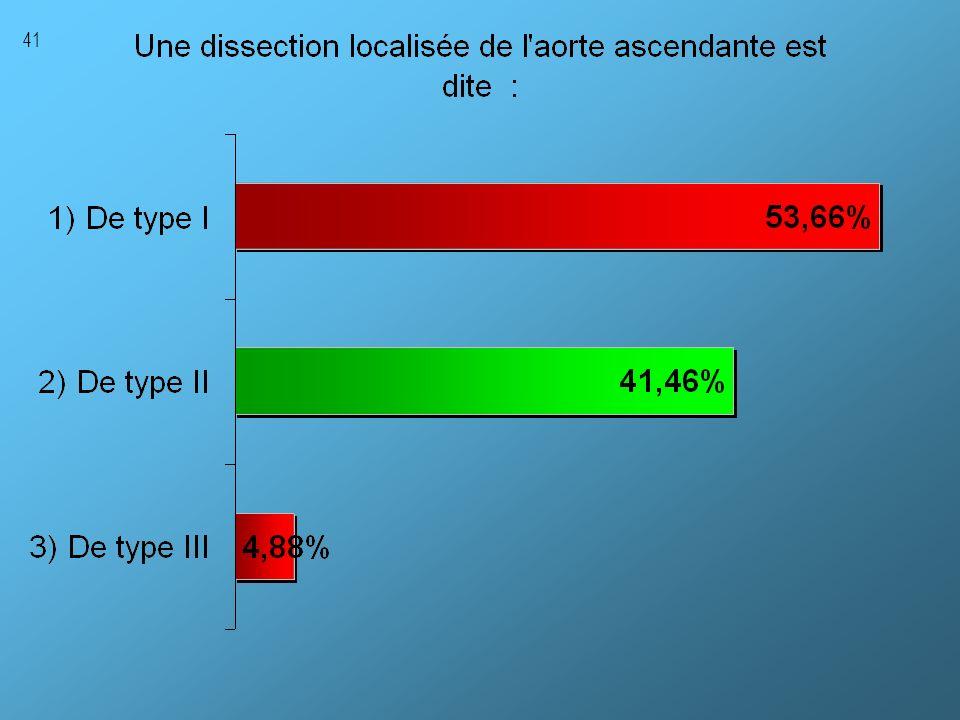 Quelle durée de Plavix recommande ACC/09 dans le SCA ST+ pour un stent nu .