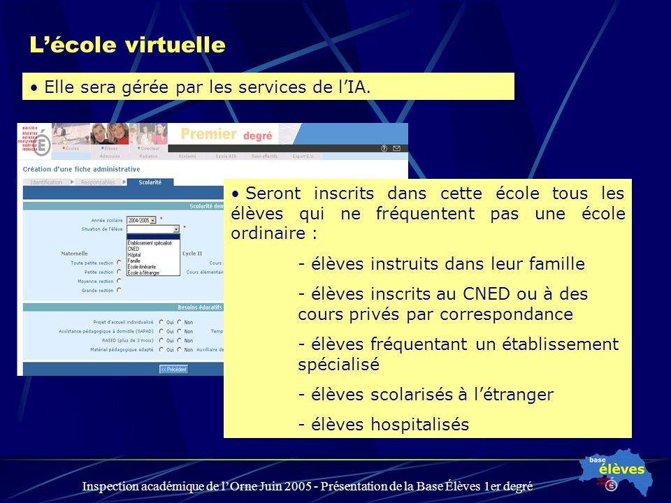 Inspection académique de lOrne Juin 2005 - Présentation de la Base Élèves 1er degré Lécole virtuelle Elle sera gérée par les services de lIA. Seront i