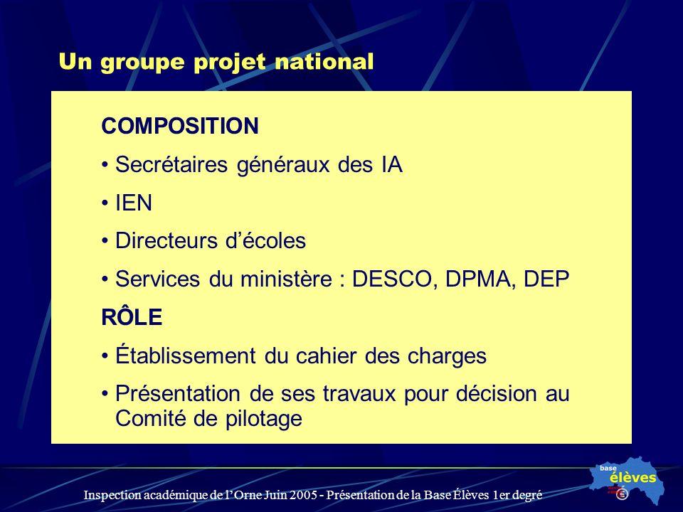 Inspection académique de lOrne Juin 2005 - Présentation de la Base Élèves 1er degré Un groupe projet national COMPOSITION Secrétaires généraux des IA