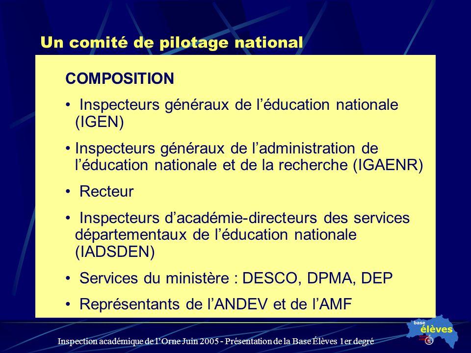 Inspection académique de lOrne Juin 2005 - Présentation de la Base Élèves 1er degré Un comité de pilotage national COMPOSITION Inspecteurs généraux de