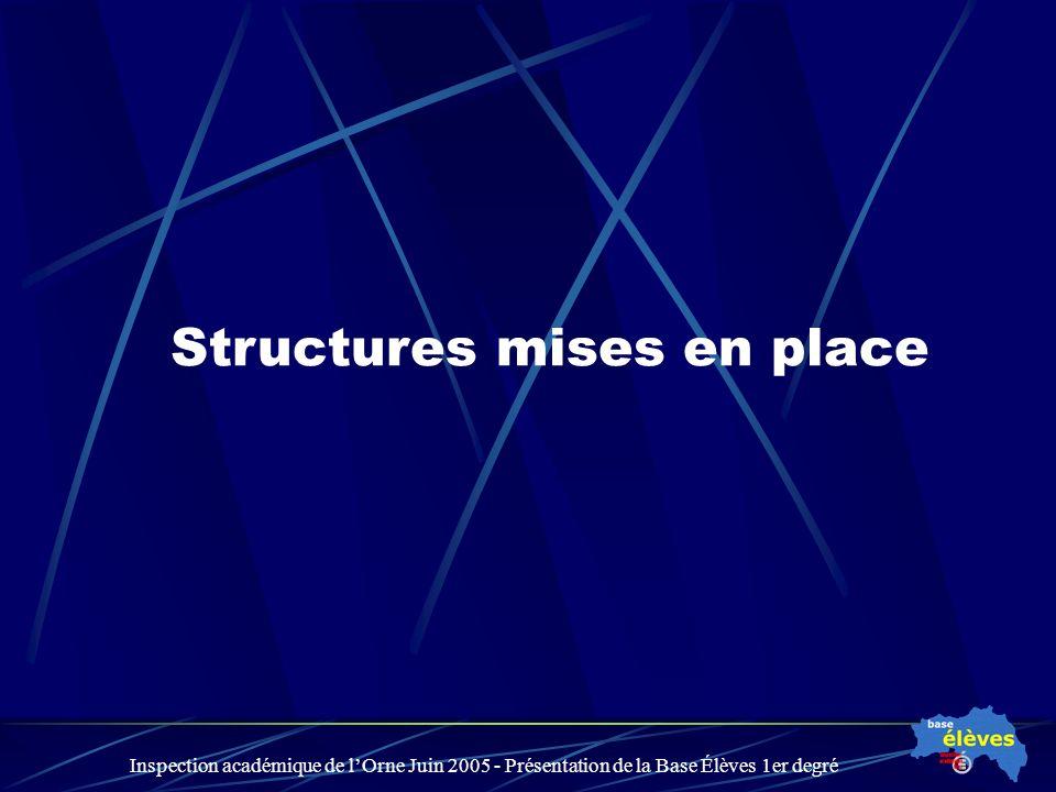 Inspection académique de lOrne Juin 2005 - Présentation de la Base Élèves 1er degré Structures mises en place