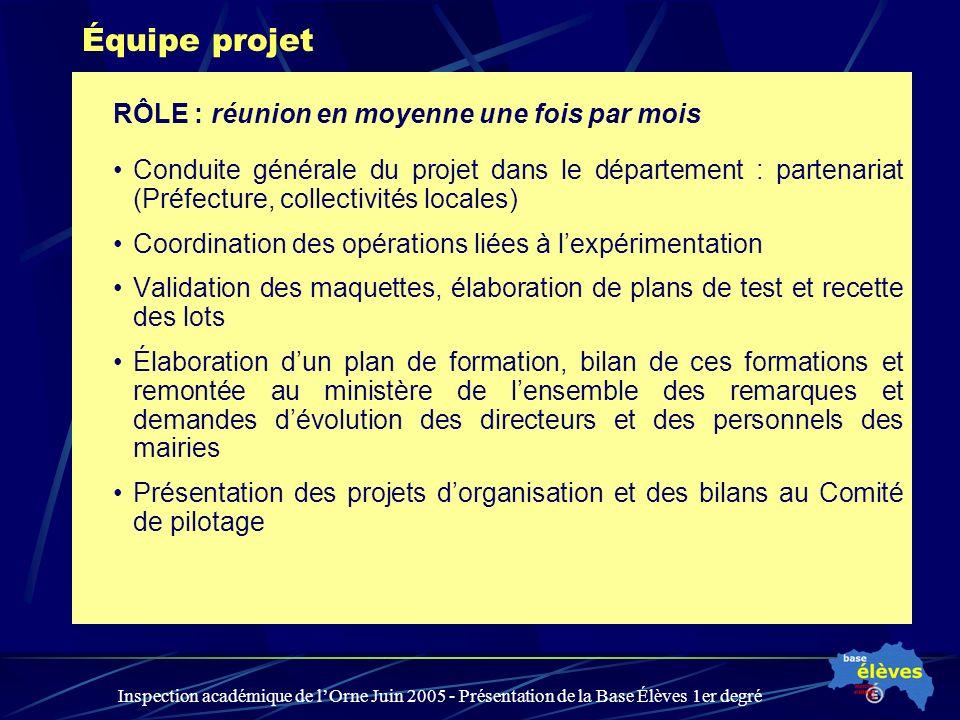 Inspection académique de lOrne Juin 2005 - Présentation de la Base Élèves 1er degré Équipe projet RÔLE : réunion en moyenne une fois par mois Conduite