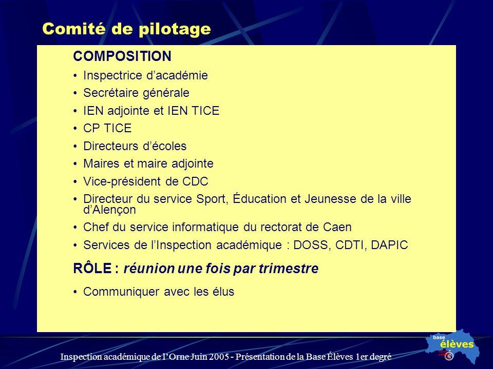 Inspection académique de lOrne Juin 2005 - Présentation de la Base Élèves 1er degré Comité de pilotage COMPOSITION Inspectrice dacadémie Secrétaire gé