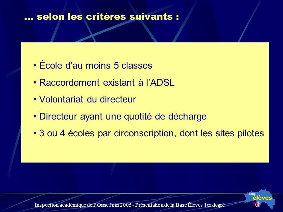 Inspection académique de lOrne Juin 2005 - Présentation de la Base Élèves 1er degré … selon les critères suivants : École dau moins 5 classes Raccorde