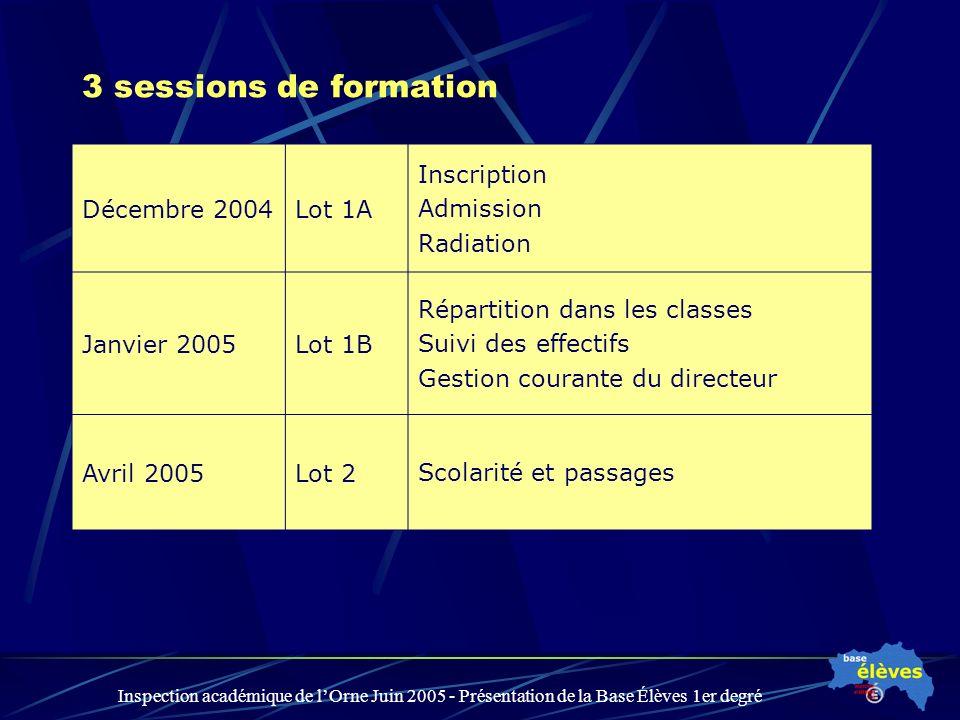 Inspection académique de lOrne Juin 2005 - Présentation de la Base Élèves 1er degré 3 sessions de formation Décembre 2004Lot 1A Inscription Admission