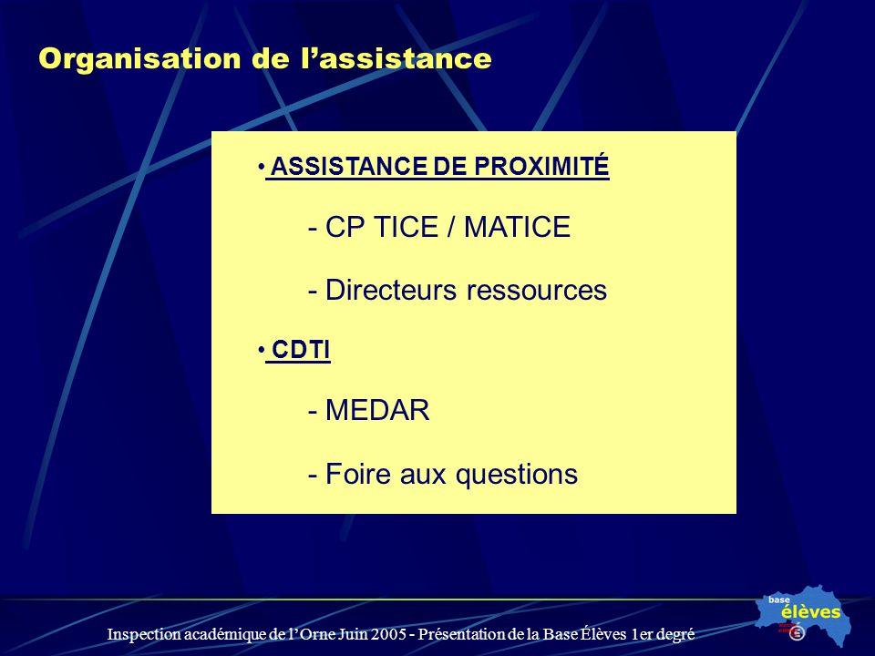 Inspection académique de lOrne Juin 2005 - Présentation de la Base Élèves 1er degré Organisation de lassistance ASSISTANCE DE PROXIMITÉ - CP TICE / MA