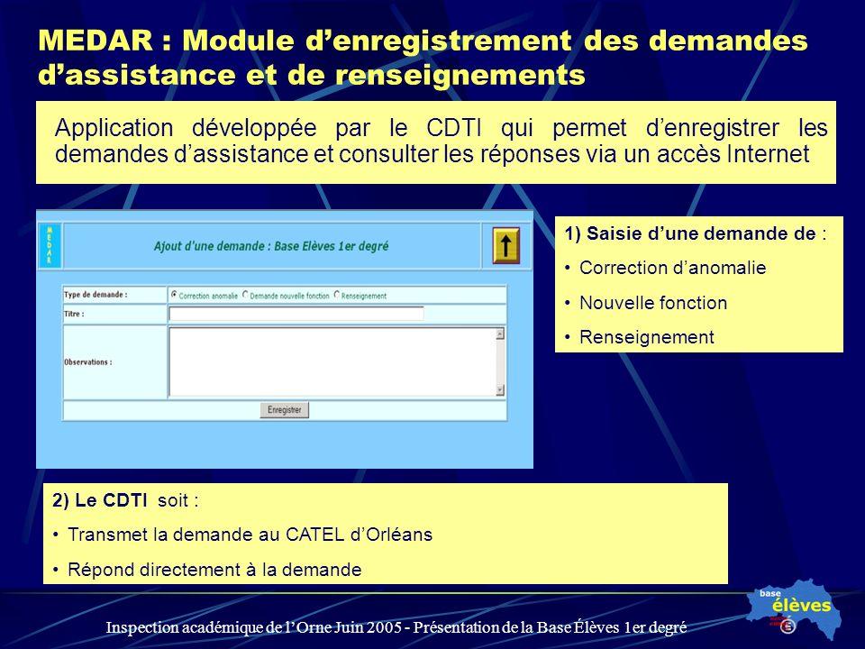 Inspection académique de lOrne Juin 2005 - Présentation de la Base Élèves 1er degré MEDAR : Module denregistrement des demandes dassistance et de rens