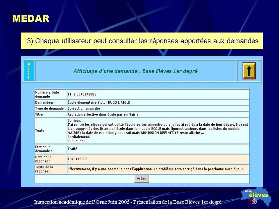 Inspection académique de lOrne Juin 2005 - Présentation de la Base Élèves 1er degré MEDAR 3) Chaque utilisateur peut consulter les réponses apportées aux demandes
