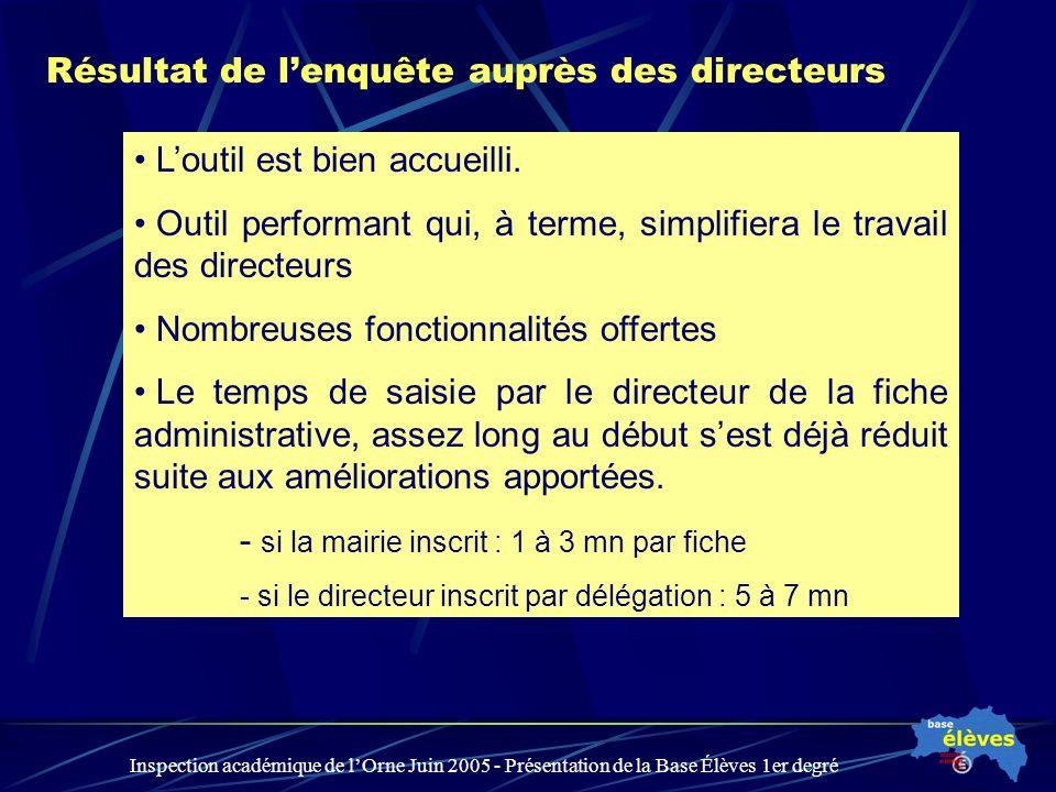 Inspection académique de lOrne Juin 2005 - Présentation de la Base Élèves 1er degré Résultat de lenquête auprès des directeurs Loutil est bien accueil