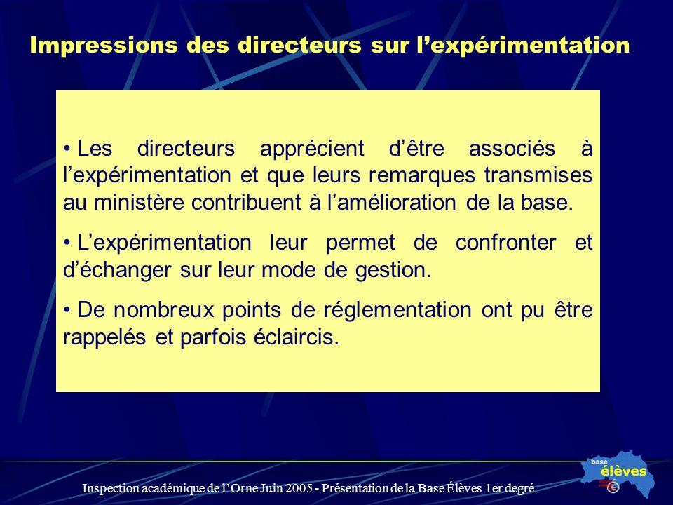 Inspection académique de lOrne Juin 2005 - Présentation de la Base Élèves 1er degré Impressions des directeurs sur lexpérimentation Les directeurs app