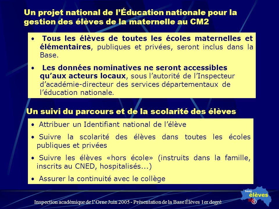 Inspection académique de lOrne Juin 2005 - Présentation de la Base Élèves 1er degré Un projet national de lÉducation nationale pour la gestion des élè