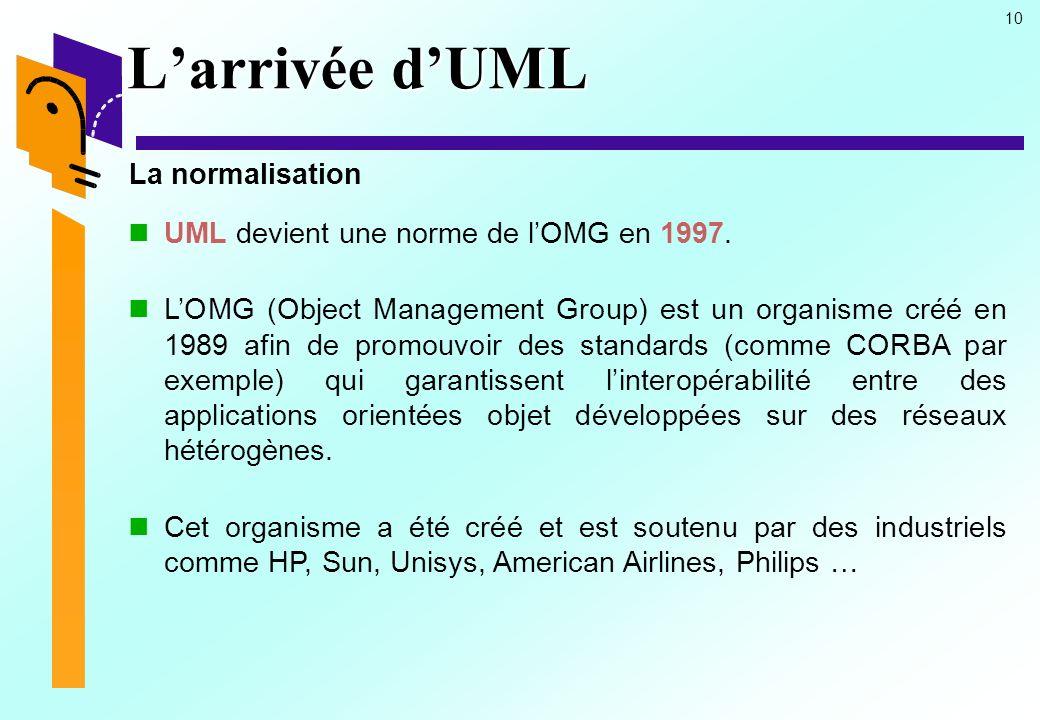 10 Larrivée dUML La normalisation UML devient une norme de lOMG en 1997. LOMG (Object Management Group) est un organisme créé en 1989 afin de promouvo