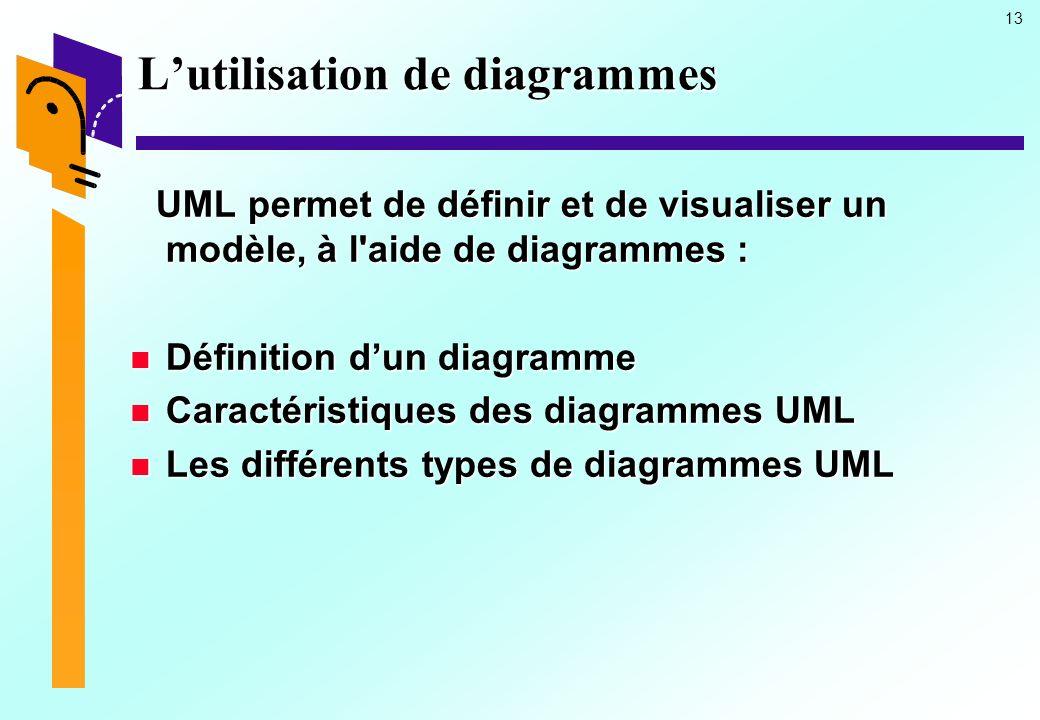 13 Lutilisation de diagrammes UML permet de définir et de visualiser un modèle, à l'aide de diagrammes : UML permet de définir et de visualiser un mod