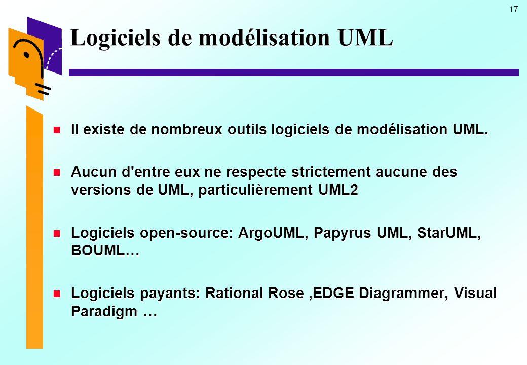 17 Logiciels de modélisation UML Il existe de nombreux outils logiciels de modélisation UML. Il existe de nombreux outils logiciels de modélisation UM